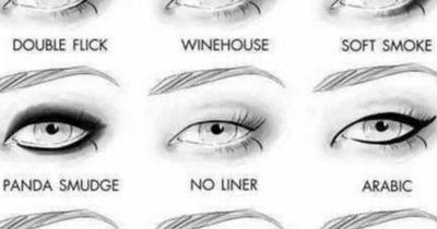 Welcher Eyeliner passt am besten zu dir?